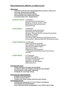 Maria Montessori und Jean Piaget Zusammenfassung für Klausur