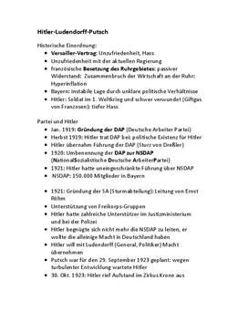Hitler-Ludendorff-Putsch Zusammenfassung