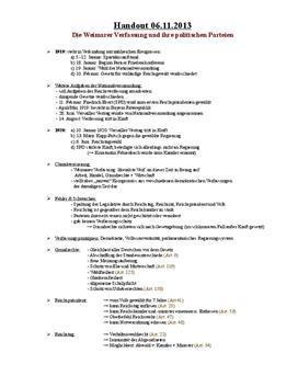 Referat über die Weimarer Verfassung und ihre politischen Parteien