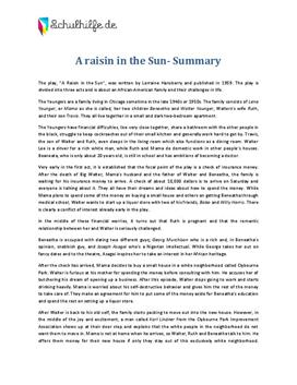 a raisin the sun essays A raisin in the sun is a classic play written by lorraine hansberry the article  below provides you with some unusual topics for a raisin in the sun essay.