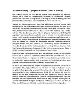 Iphigenie auf Tauris Zusammenfassung