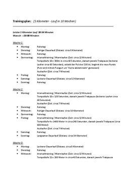 5 Wochen Trainingsplan - Klausurvorbereitung